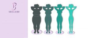 كيفية حرق الدهون المخزنة في الجسم بطرق طبيعية